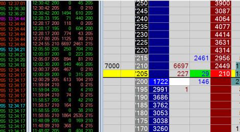 ZN sell 11.09