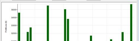 Результат торговли 25.08 - 03.10.2014