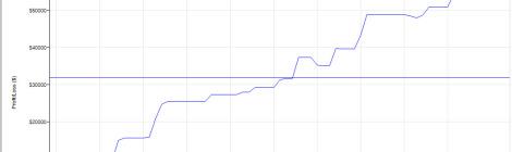 Результат торговли 25.08-03.11