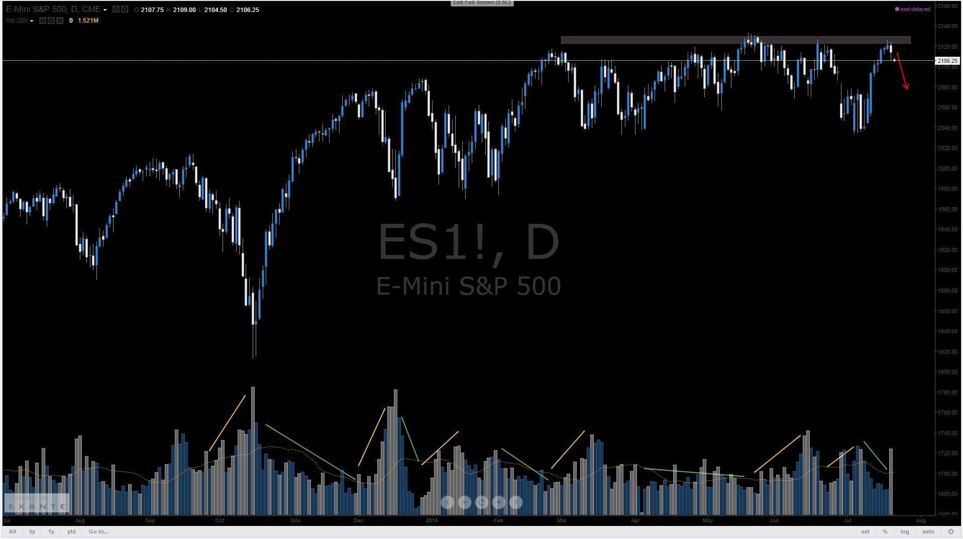22.07ES_sellD