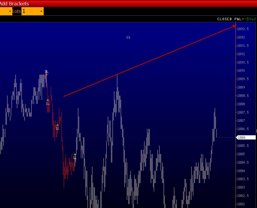 ES0127_3contr_Profit